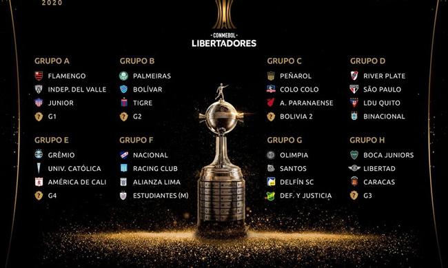 Créditos: Divulgação/Conmebol Esportes